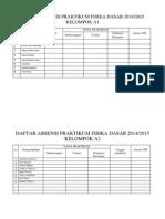 Daftar Absensi Praktikum Fisika Dasar 2014