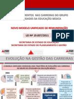 Novo Modelo Unificado de Remuneração - SEE MG 2012
