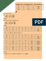 5 Ejercicios Resueltos Modelos de Programacion Lineal