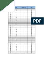 Base de Datos Examen Final