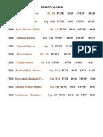 Train- Pune to Mumbai