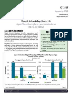 Edge Router Lite Performance | Firewall (Computing) | Port