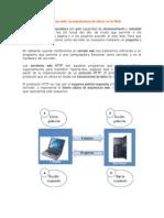 Arquitectura de Datos Web