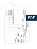 practicum plan and evaluation