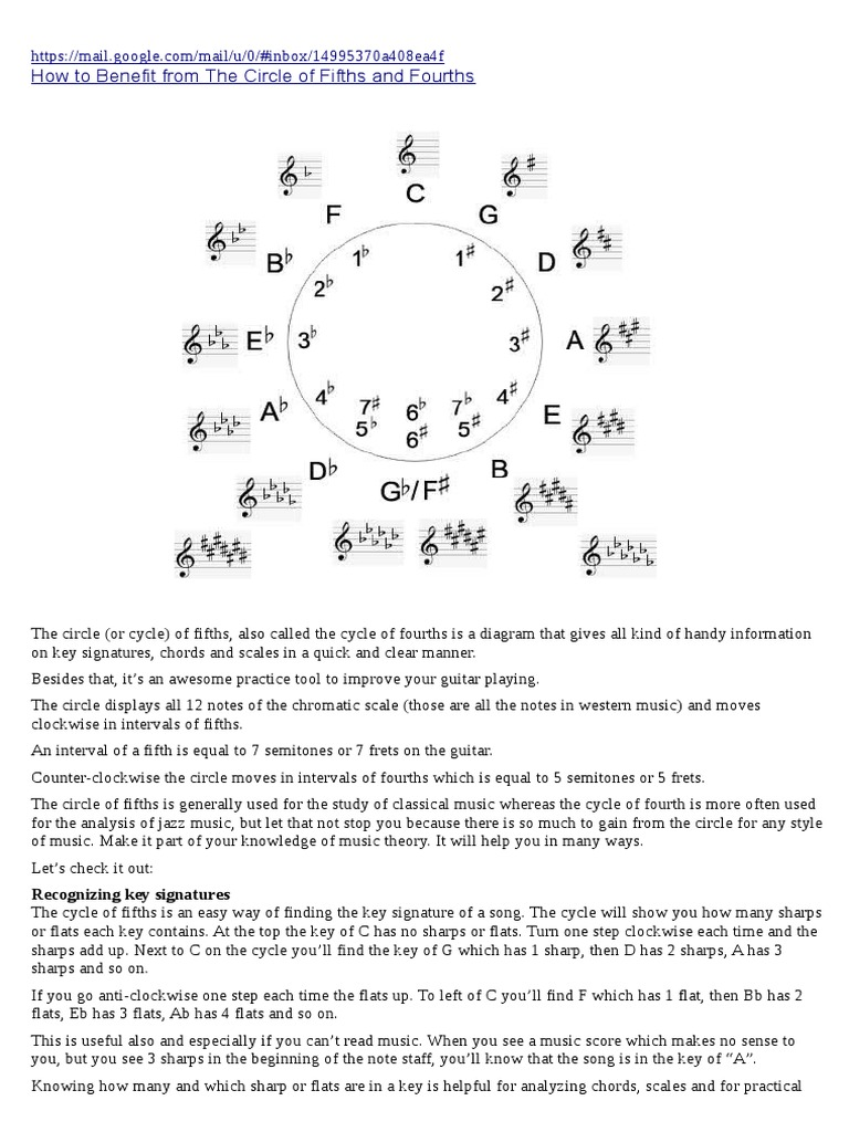 How To Benefit From The Circle Of Fifths And Fourths Interval