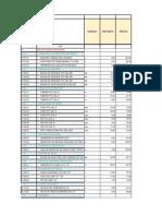 Instalaciones Sanitarias-Formula Polinomica