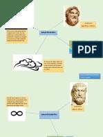 Mapas Mentales de Presocraticos