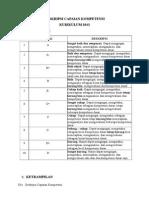 deskripsicapaiankompetensi-131204230441-phpapp01.rtf
