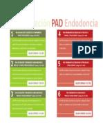 Pad Obturacio b4n y Endodoncia