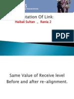 Presentation of Link Between Rania 2 and HaibatSultan