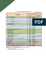 alocare-PNDR-2014-2020