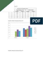 TABEL DATA KELAS W + GRAFIK FIX