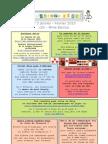 Gazette du CDI n°3 03