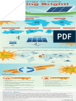 Solar Energy in India Shining Bright | An Aranca Infographic