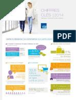 Comportements d'achat en ligne - Chiffres Cles 2014