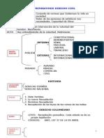 Preparatorio Derecho Civil col
