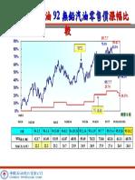 WTI_原油與中油公司汽油漲幅比較(零售