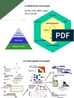 Gestion de Projet_Slide