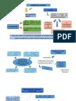 Diapositiva de Comercial