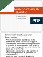 Ammonia Measurement Using UV Absorption