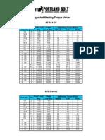 Tabla de Torques sugerida.pdf