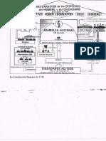 DECLARACION de los DERECHOS del HOMBRE y del CIUDADANO.pdf