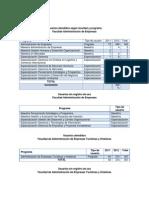 Usuarios Atendidos Según Facultad y Programa