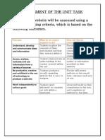 assessment of the unit task