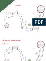 Principales pasos para la formación de empresas en México.pdf
