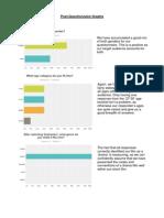 Post-Questionnaire Graphs