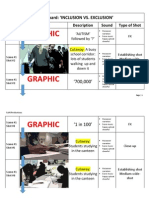 Storyboard for Inclusion vs. Exclusion