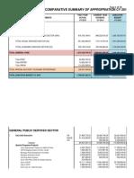Comparative Summary Cy 2015 (1)