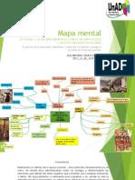 Mapa mentalACTIVIDAD 2. EL RECONOCIMIENTO DE CONDUCTAS ANTISOCIALES Y CASTIGOS EN LA ÉPOCA COLONIAL