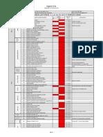 Check List General Al 12-12-2014
