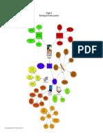 technology web map