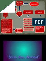 Informatica(planificación)
