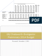 Budget-related Documents for 2014 Budget