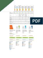 Programas Alternativos A Microsoft Office