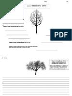 melindas trees