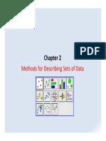 Methods for Describing Sets of Data