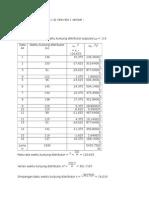 Perhitungan Uji Mean