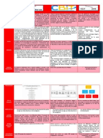 cuadro comparativo centros informaticos educativos.docx
