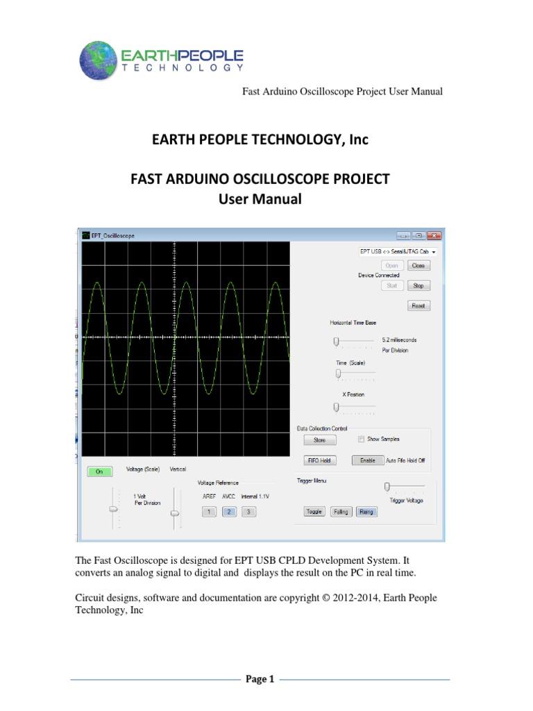 Fast Oscilloscope Project Um | Analog To Digital Converter