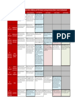 Departmental-Student-Learning-Outcomes-Rubric-5.pdf