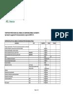 Tariffario Veterinari Prestazioni Autorizzate Dirigenti Veterinari