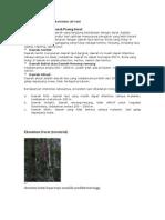 Pembagian daerah ekosistem