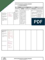 Plan de Area Matematicas Grado 9.Año 2015.