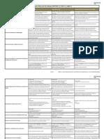 Diferencias Modelo COPC(R) PSIC 5.1 vs E-PSIC 5.1 vs GMD 5.1