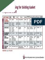 sealing_dressing_chart.pdf