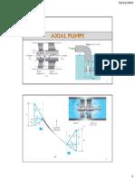 04 Axial Pump